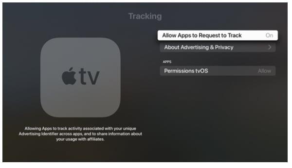 Apple TV IDFA